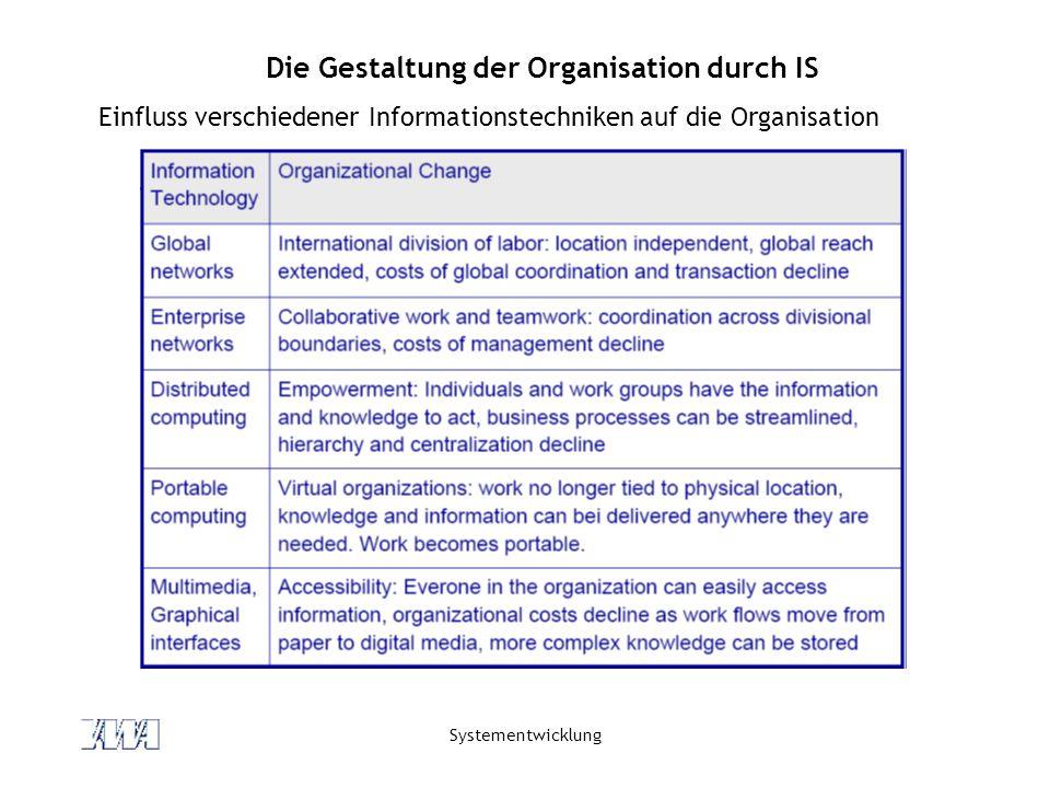 Die Gestaltung der Organisation durch IS