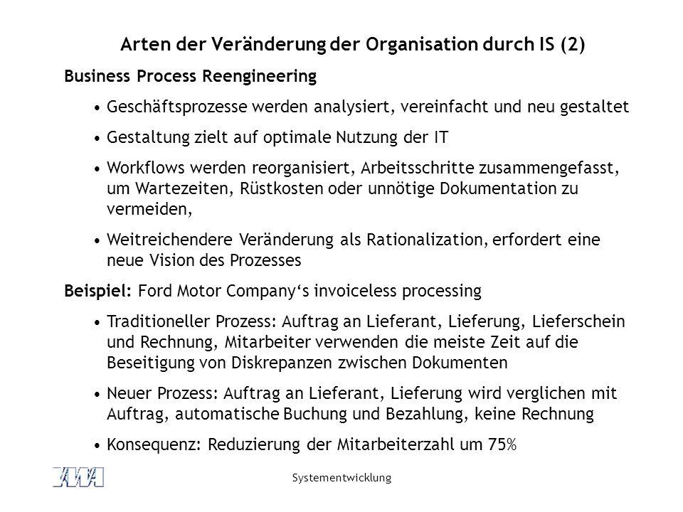 Arten der Veränderung der Organisation durch IS (2)