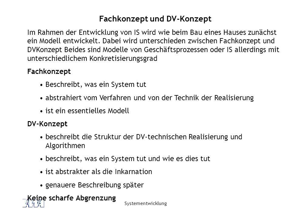 Fachkonzept und DV-Konzept