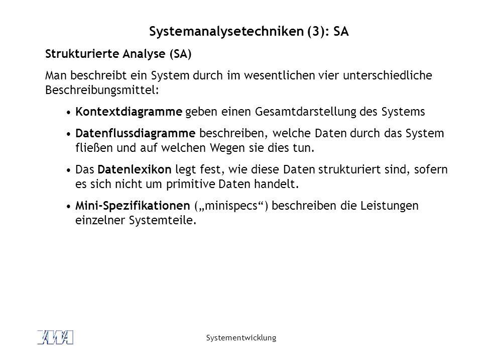 Systemanalysetechniken (3): SA