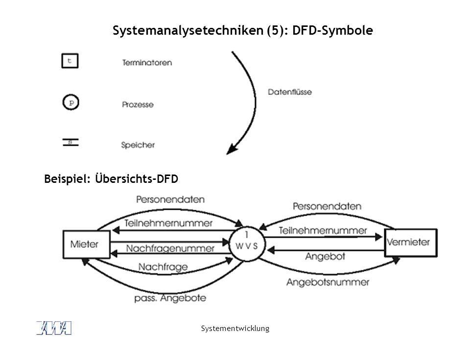 Systemanalysetechniken (5): DFD-Symbole