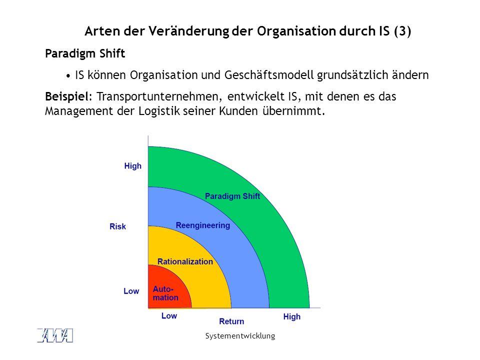 Arten der Veränderung der Organisation durch IS (3)