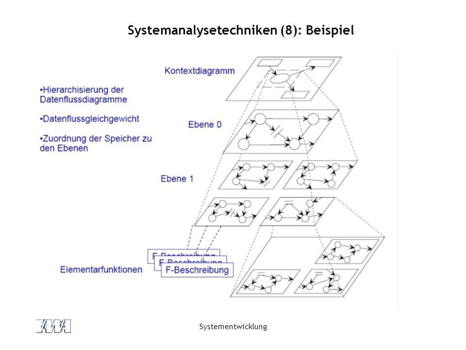 Systemanalysetechniken (8): Beispiel
