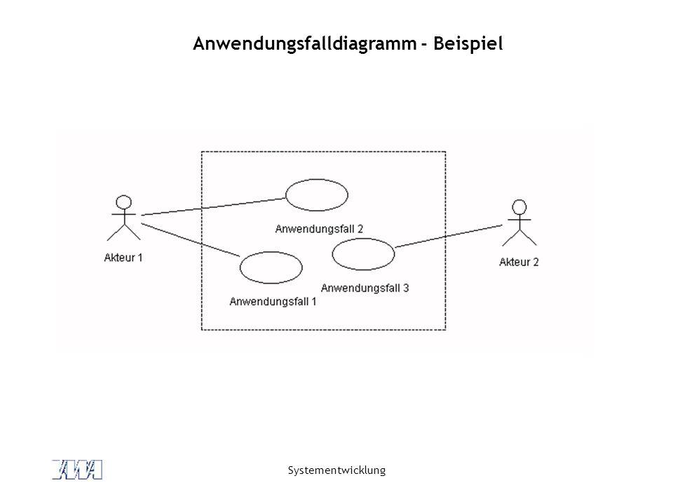Anwendungsfalldiagramm - Beispiel
