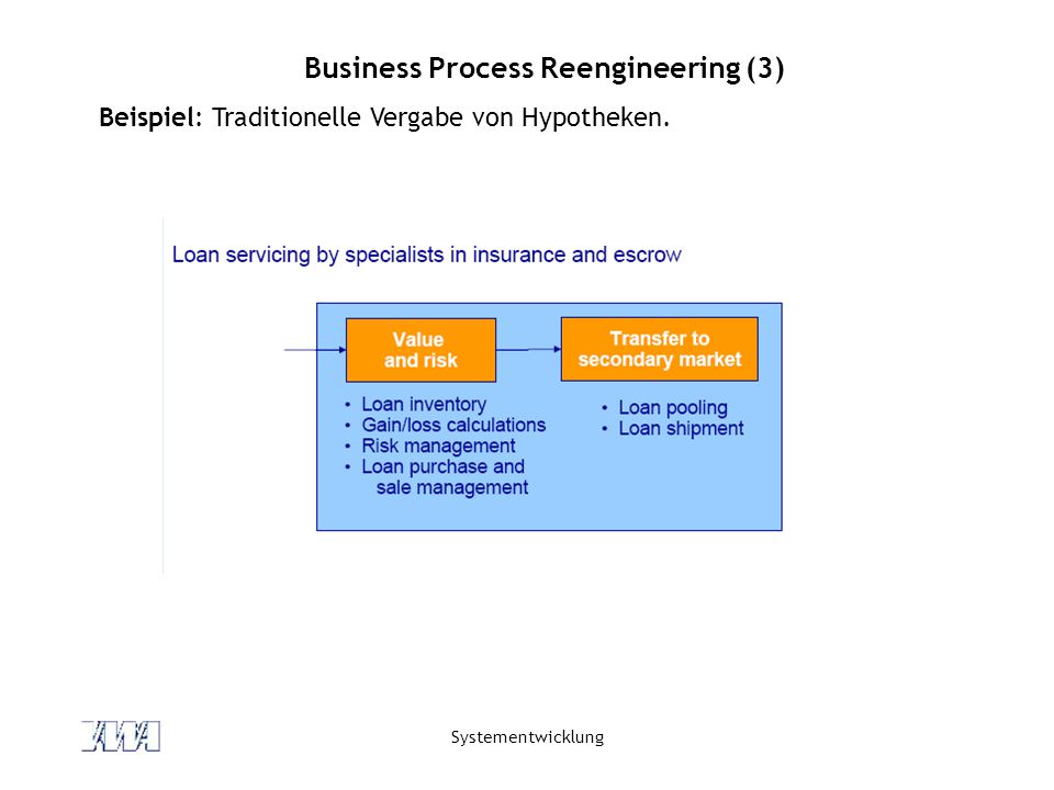 Business Process Reengineering (3)