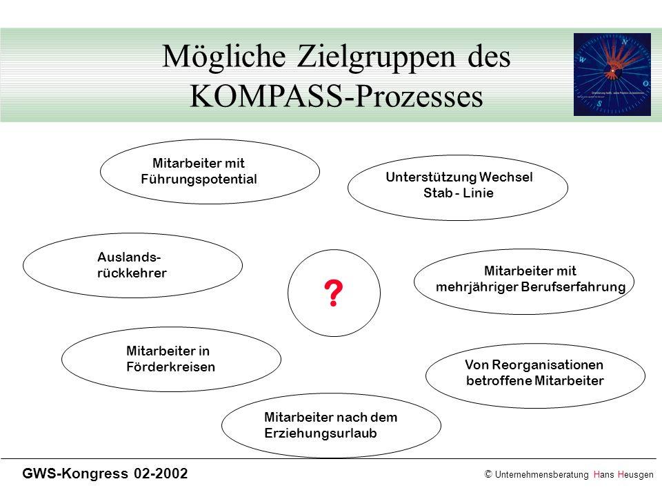 Mögliche Zielgruppen des KOMPASS-Prozesses Mitarbeiter mit