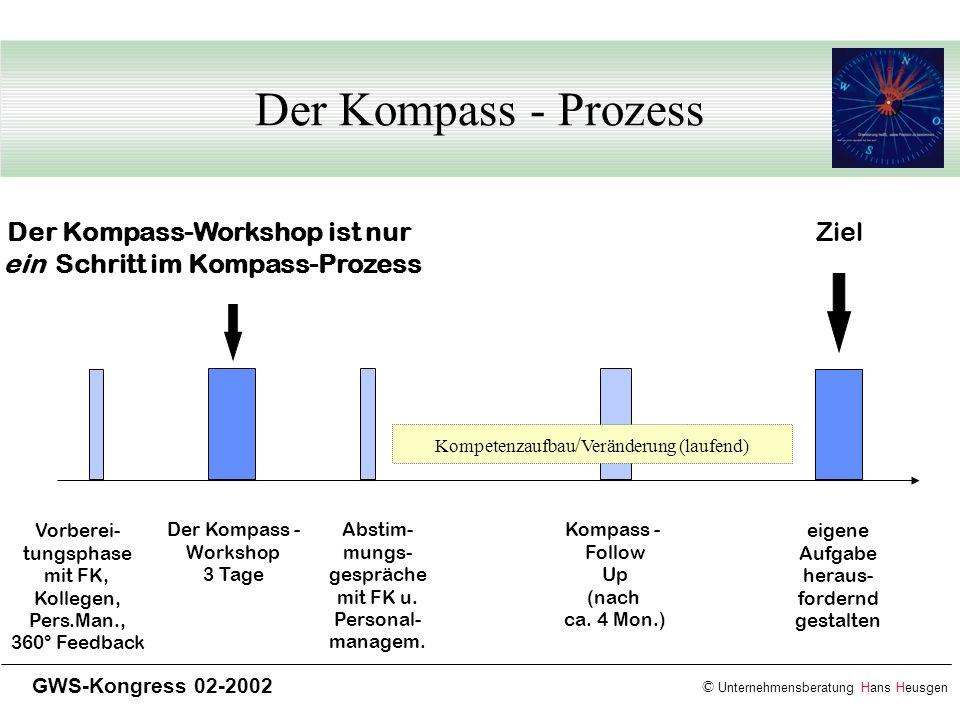 Der Kompass-Workshop ist nur ein Schritt im Kompass-Prozess
