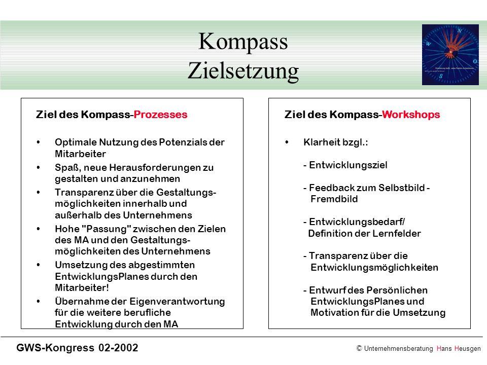 Kompass Zielsetzung Ziel des Kompass-Prozesses
