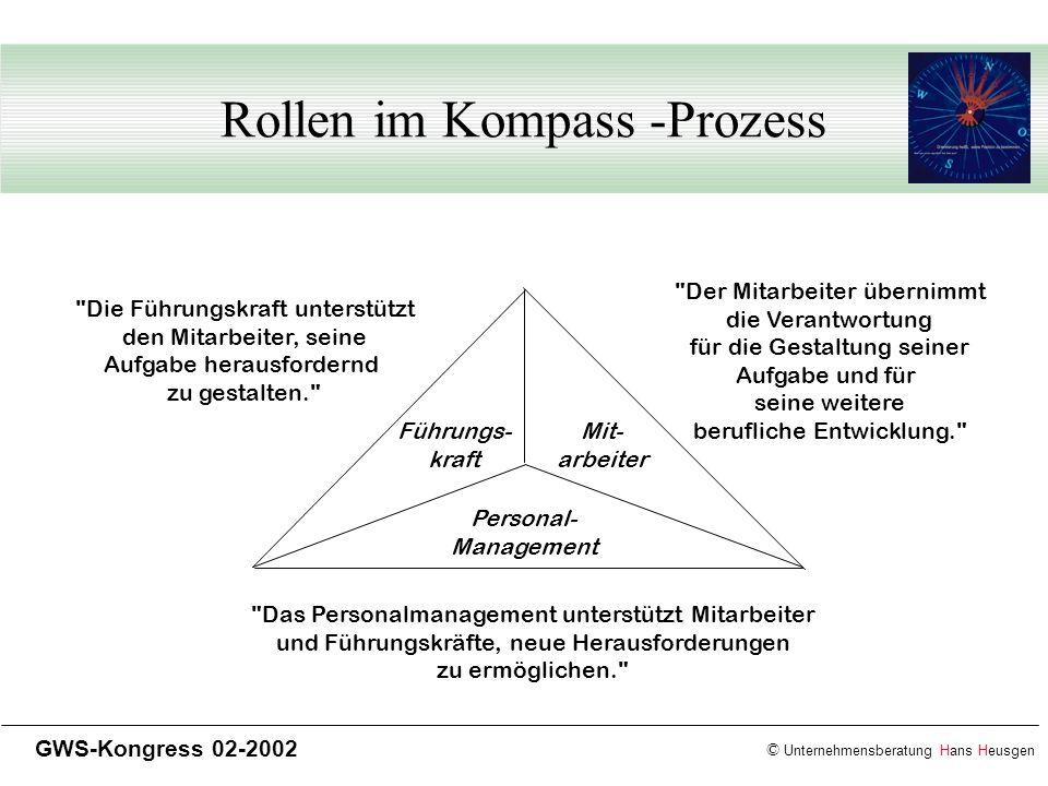 Rollen im Kompass -Prozess