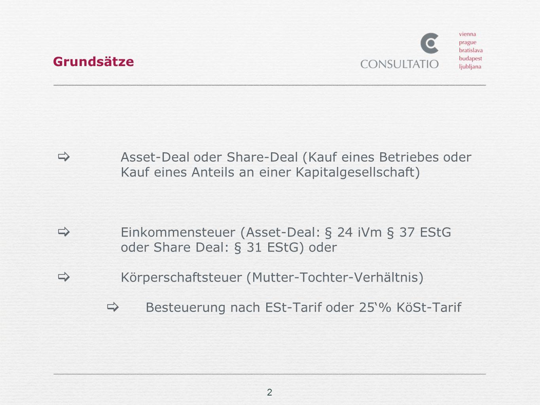 Grundsätze Asset-Deal oder Share-Deal (Kauf eines Betriebes oder Kauf eines Anteils an einer Kapitalgesellschaft)