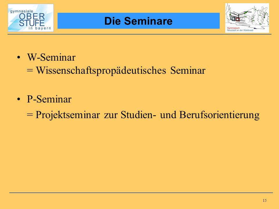 Die Seminare W-Seminar = Wissenschaftspropädeutisches Seminar.