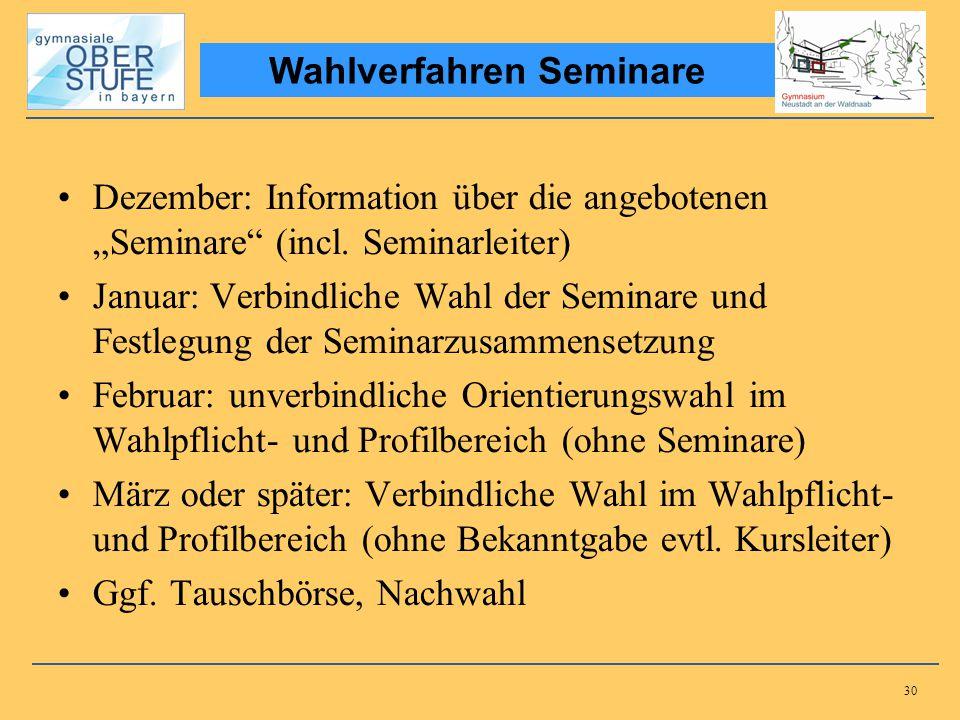 Wahlverfahren Seminare