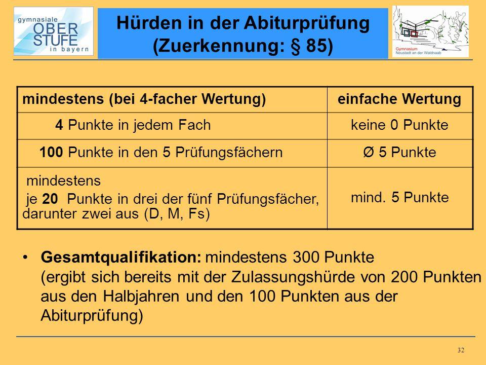 Hürden in der Abiturprüfung (Zuerkennung: § 85)