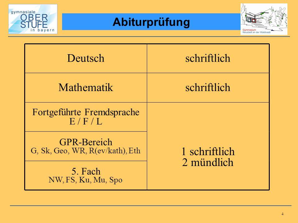 Abiturprüfung Deutsch schriftlich Mathematik 1 schriftlich 2 mündlich