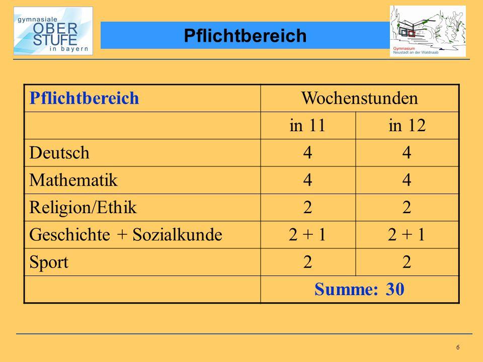 Pflichtbereich Pflichtbereich. Wochenstunden. in 11. in 12. Deutsch. 4. Mathematik. Religion/Ethik.