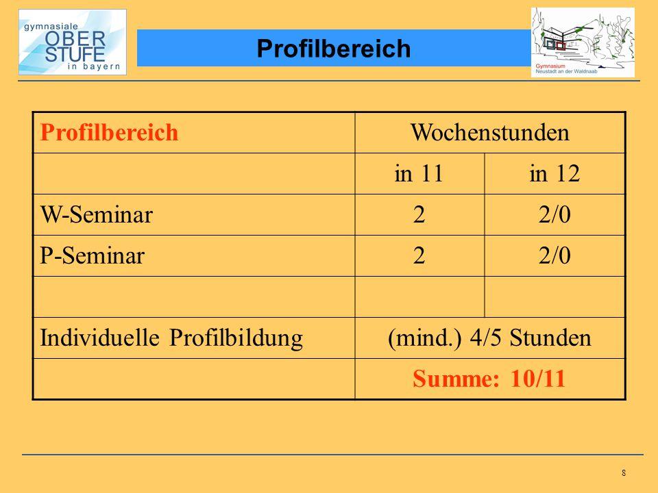 Profilbereich Profilbereich. Wochenstunden. in 11. in 12. W-Seminar. 2. 2/0. P-Seminar. Individuelle Profilbildung.