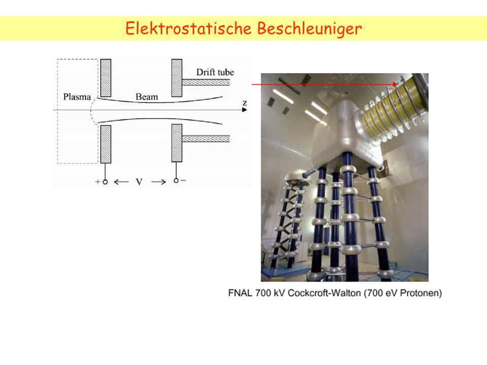 Elektrostatische Beschleuniger