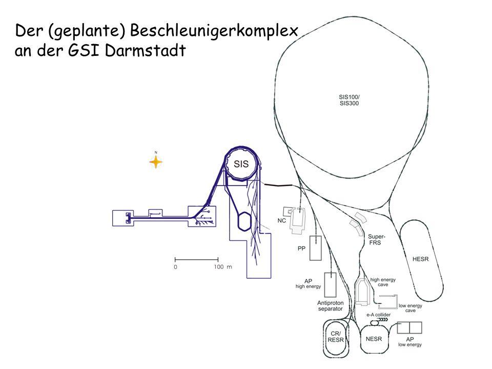 Der (geplante) Beschleunigerkomplex