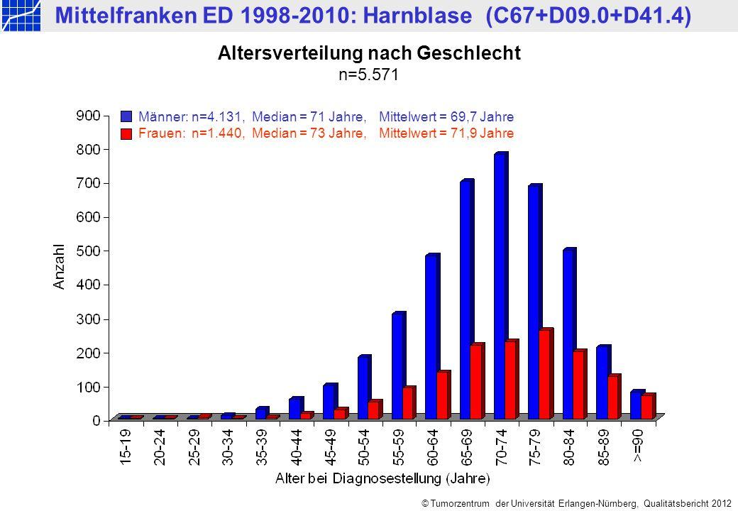 Mittelfranken ED 1998-2010: Harnblase (C67+D09.0+D41.4)