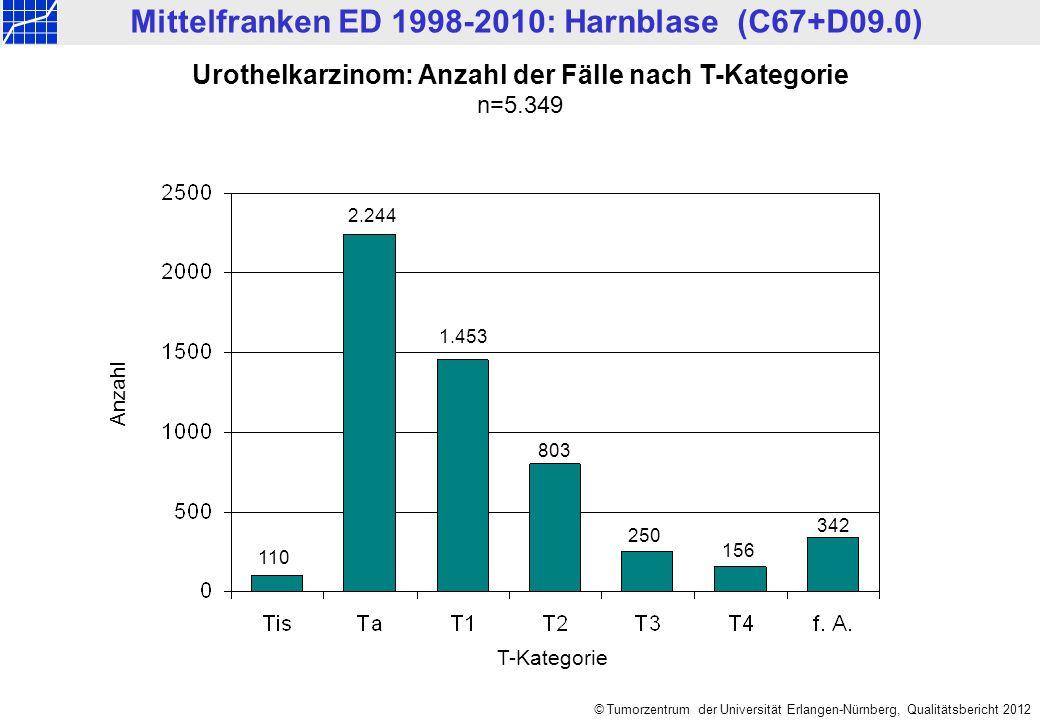 Mittelfranken ED 1998-2010: Harnblase (C67+D09.0)