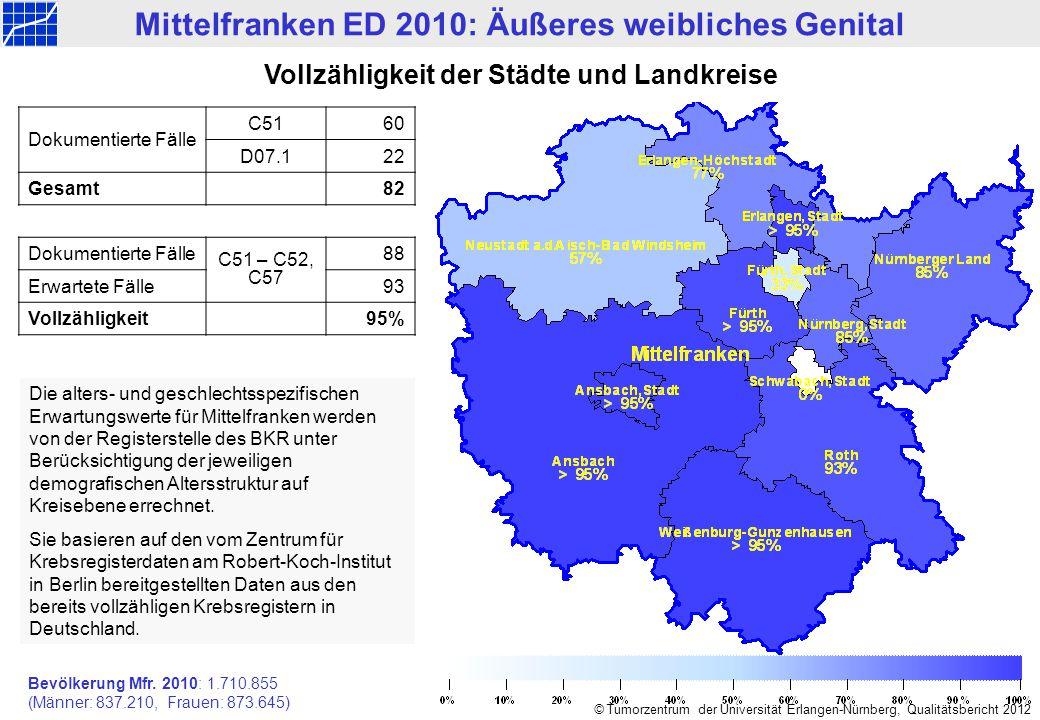 Mittelfranken ED 2010: Äußeres weibliches Genital