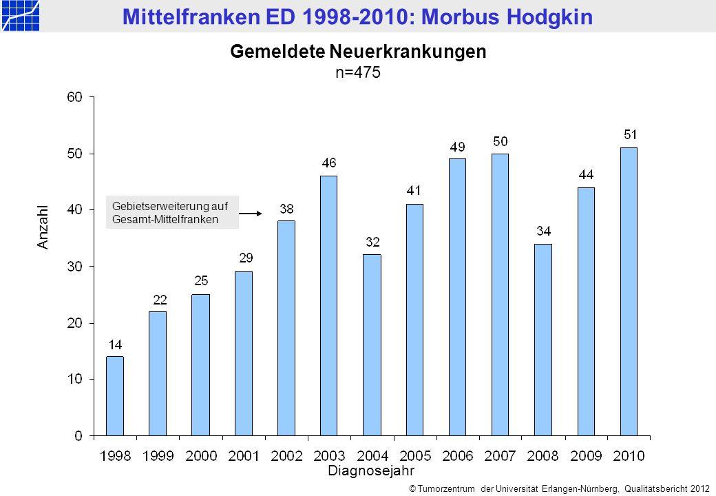 Mittelfranken ED 1998-2010: Morbus Hodgkin Gemeldete Neuerkrankungen