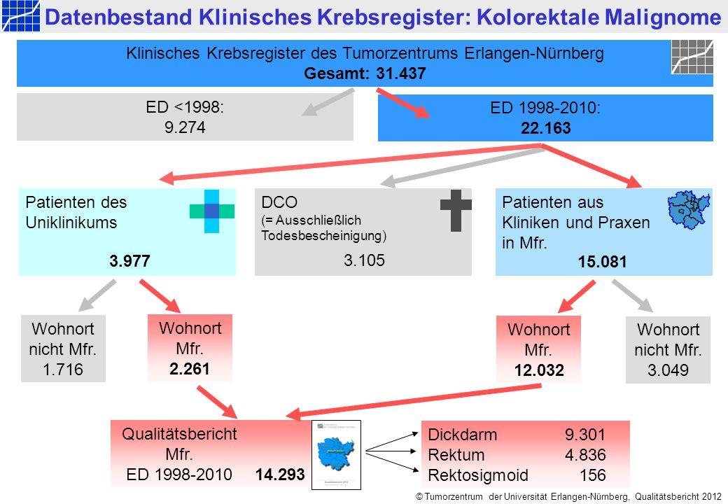 Klinisches Krebsregister des Tumorzentrums Erlangen-Nürnberg