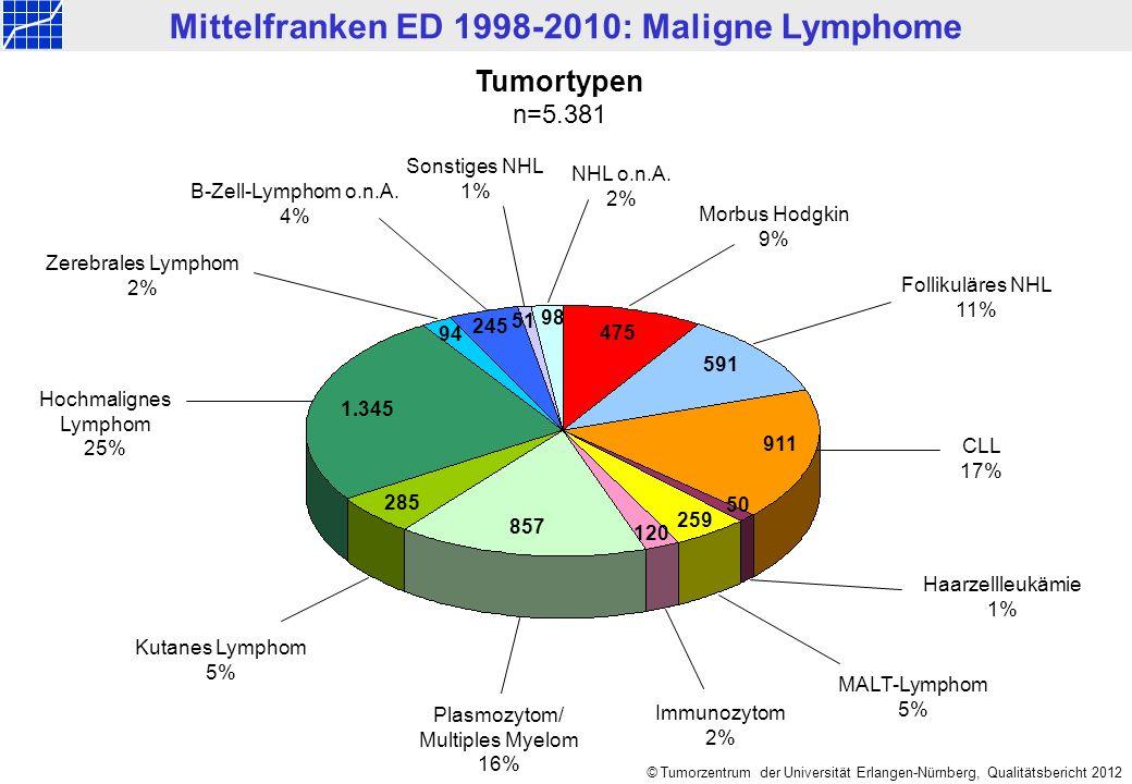 Mittelfranken ED 1998-2010: Maligne Lymphome