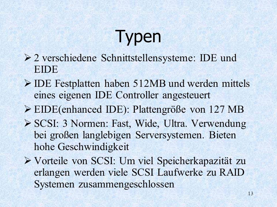 Typen 2 verschiedene Schnittstellensysteme: IDE und EIDE
