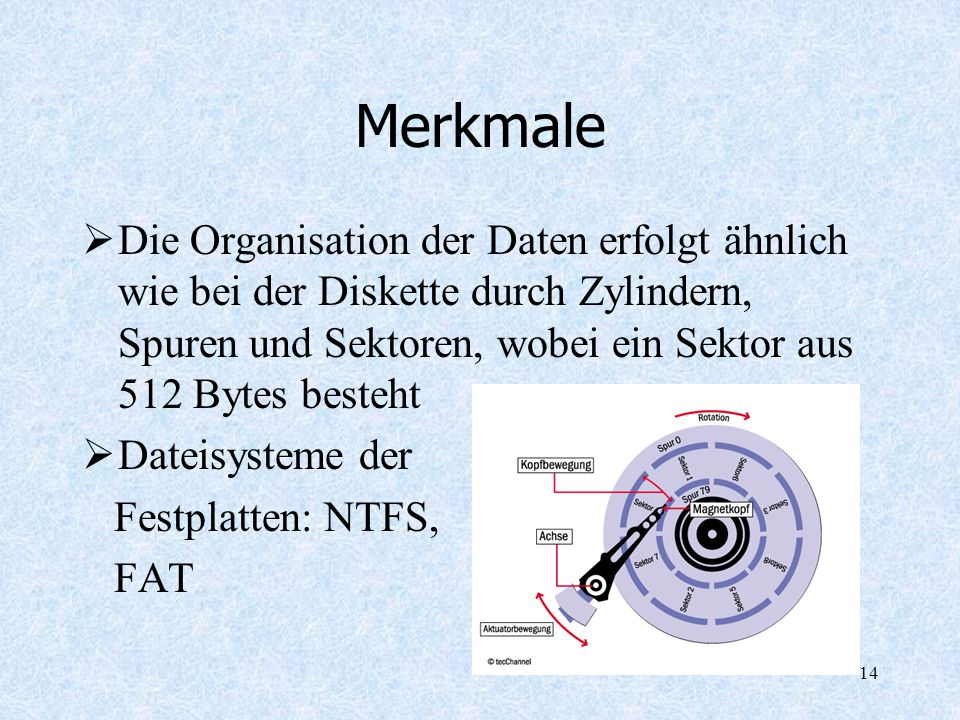 Merkmale Die Organisation der Daten erfolgt ähnlich wie bei der Diskette durch Zylindern, Spuren und Sektoren, wobei ein Sektor aus 512 Bytes besteht.