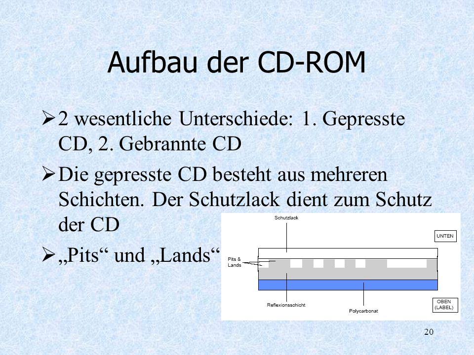 Aufbau der CD-ROM 2 wesentliche Unterschiede: 1. Gepresste CD, 2. Gebrannte CD.
