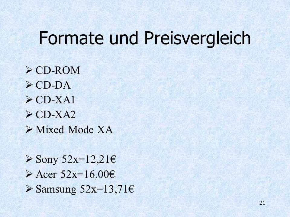 Formate und Preisvergleich