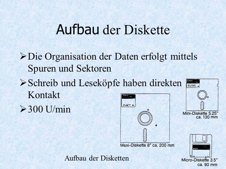 Aufbau der Diskette Die Organisation der Daten erfolgt mittels Spuren und Sektoren. Schreib und Leseköpfe haben direkten Kontakt.
