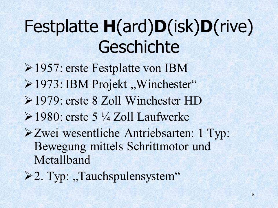 Festplatte H(ard)D(isk)D(rive) Geschichte