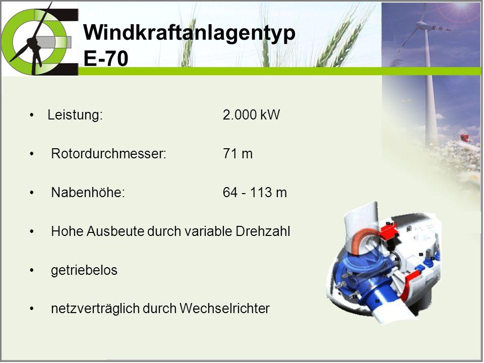Windkraftanlagentyp E-70