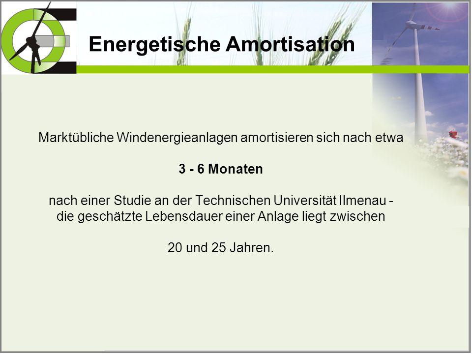 Energetische Amortisation