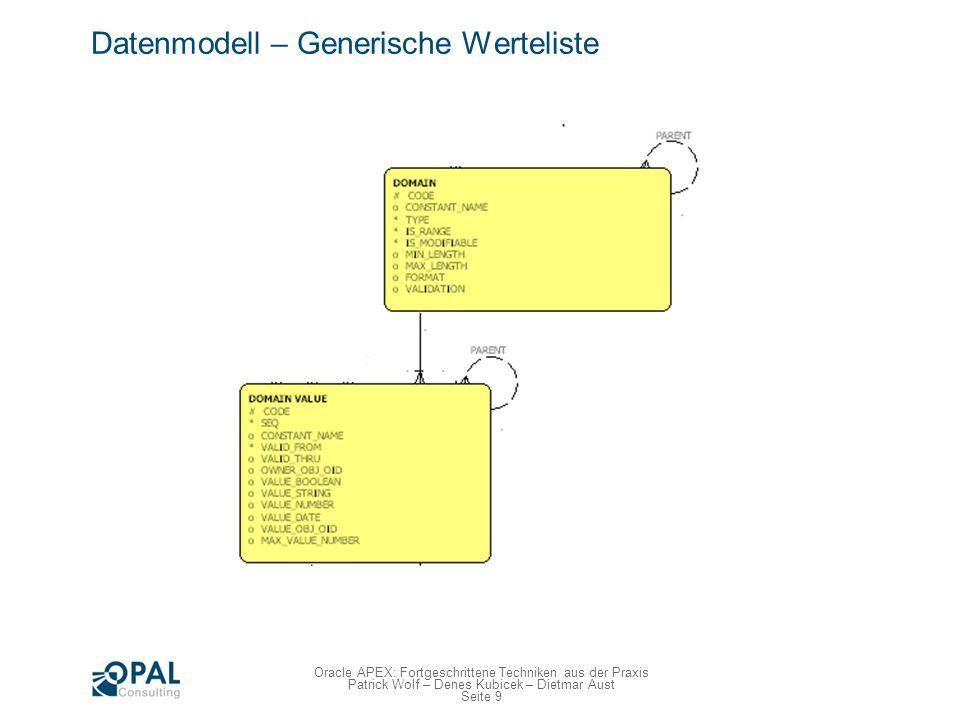 Datenmodell – Generische Werteliste
