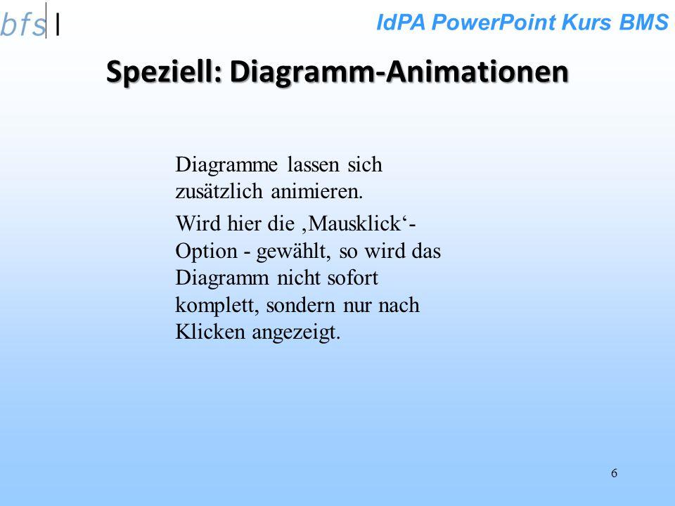 Speziell: Diagramm-Animationen