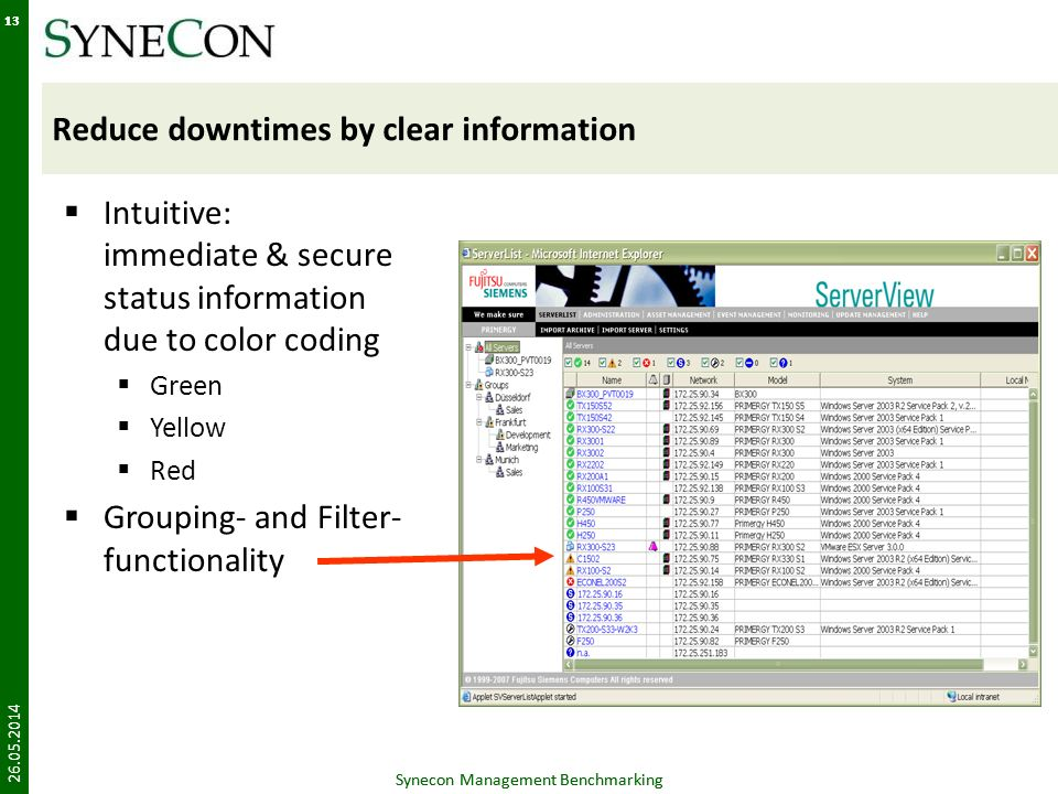 Reduce downtimes by clear information