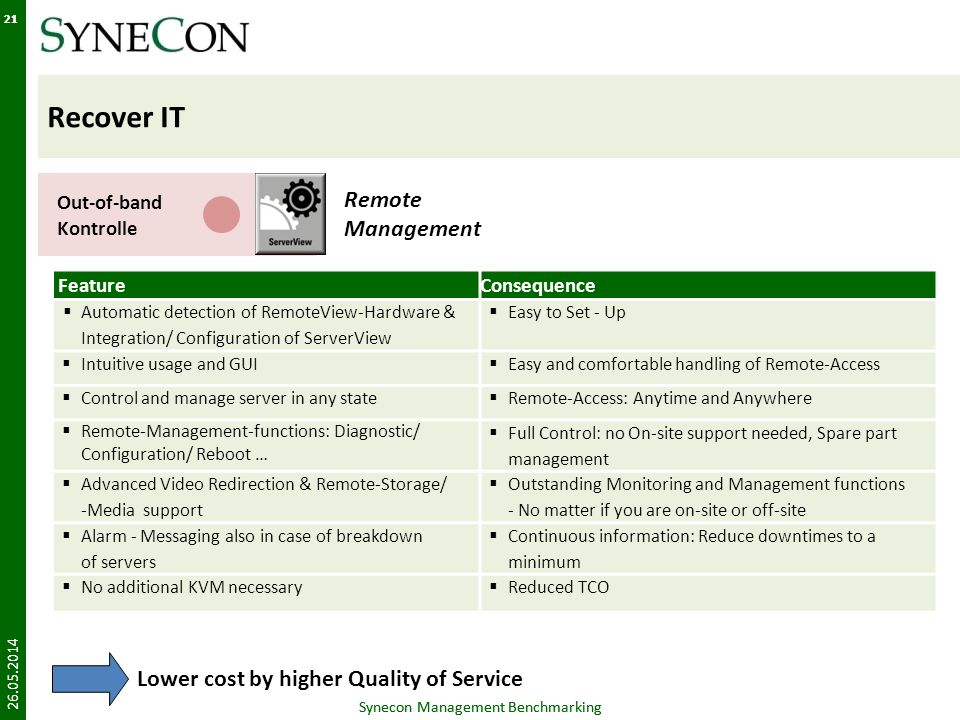 Recover IT Remote Management Lower cost by higher Quality of Service