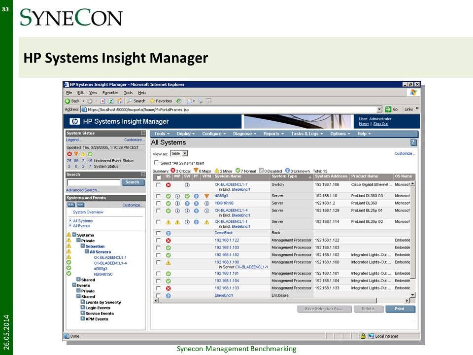 HP Systems Insight Manager