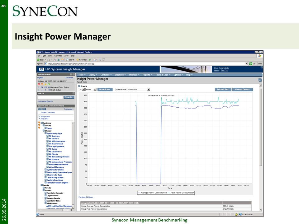 Insight Power Manager Synecon Management Benchmarking