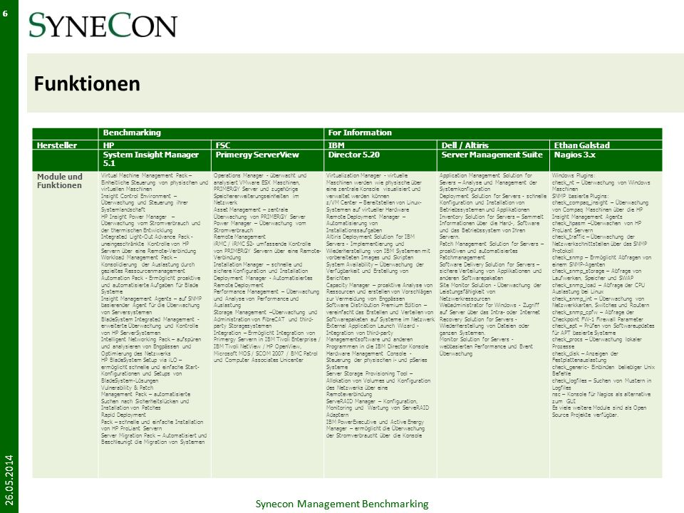Funktionen Synecon Management Benchmarking
