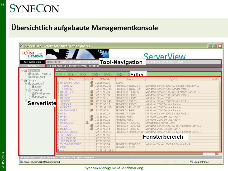 Übersichtlich aufgebaute Managementkonsole