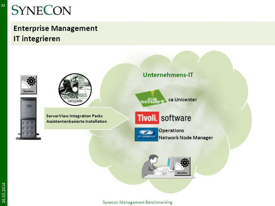 Enterprise Management IT integrieren