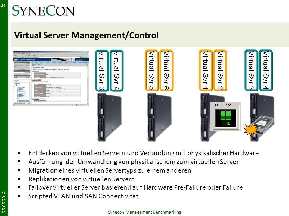 Virtual Server Management/Control