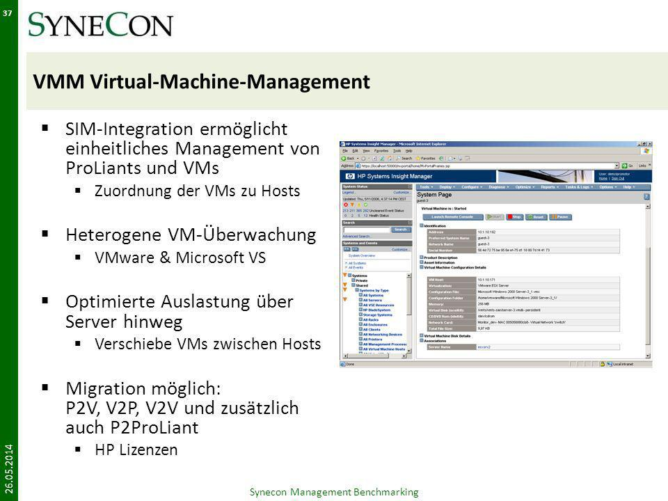 VMM Virtual-Machine-Management