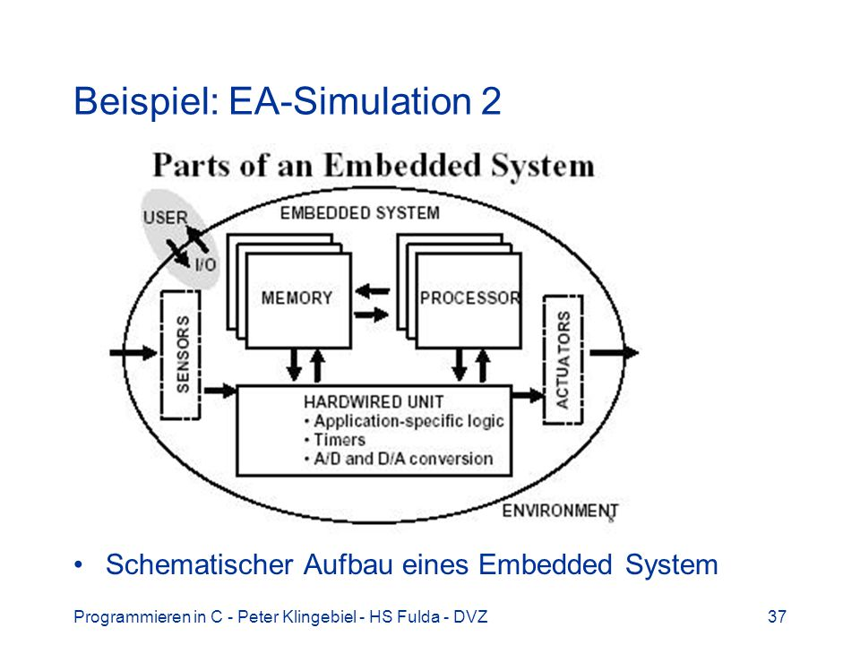 Beispiel: EA-Simulation 2