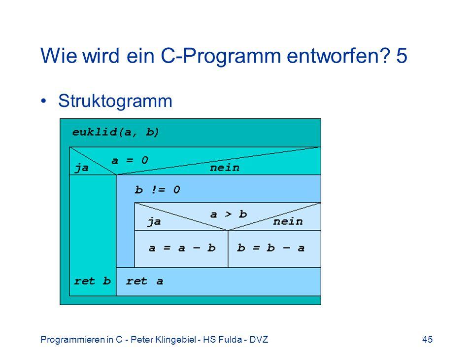 Wie wird ein C-Programm entworfen 5