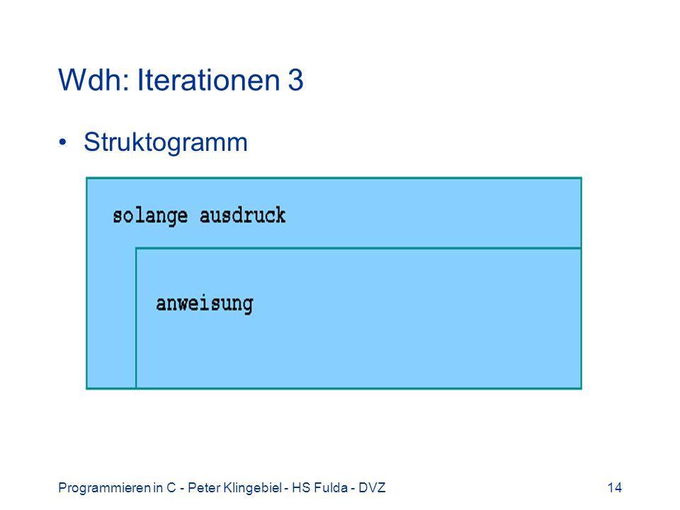 Wdh: Iterationen 3 Struktogramm